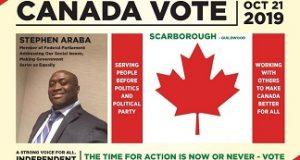 2019 Canadian Federal Poll: